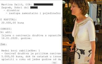 Martina Dalić nije imala 15.000 kn za privatnu firmu pa jurnula na tron Podravke